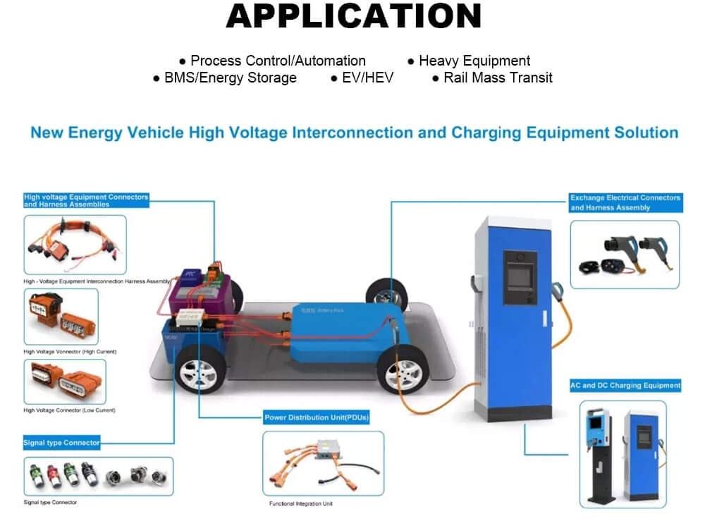 new energy electric vehicles