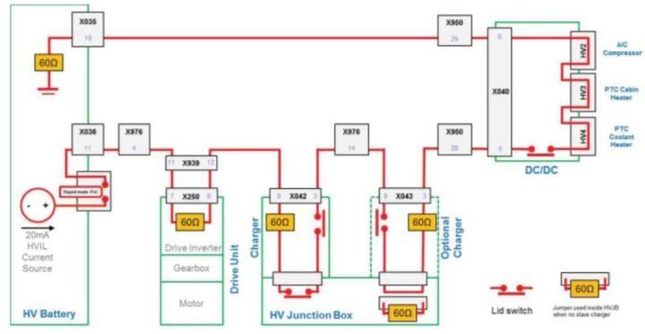 High Voltage Interlock Loop