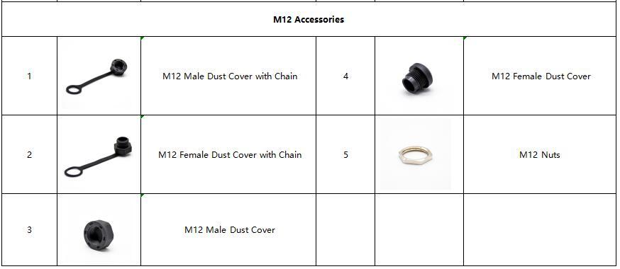M12 Accessories