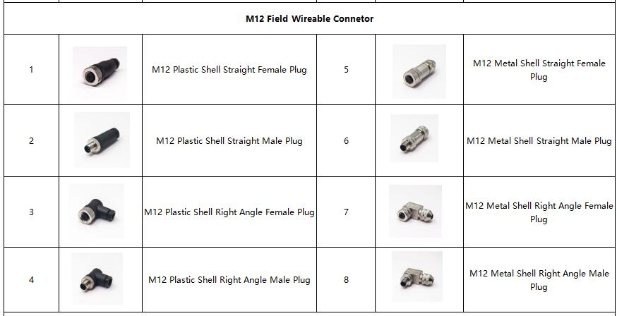 M12 Field Wireable Connetor